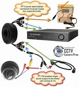 17 Best Cctv Camera  U0026 Surveillance System Installation Images On Pinterest