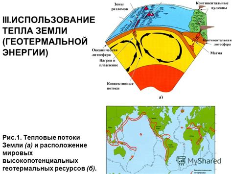 Мировые ресурсы геотермальной энергии