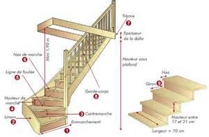 Giron D Un Escalier Définition by Blog La R 233 Novation De Notre Maison La R 233 Novation Ou