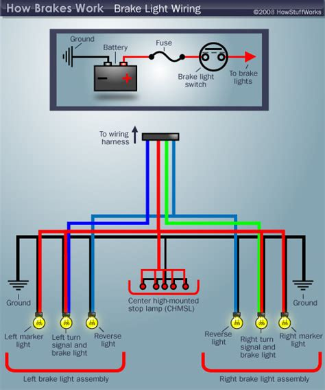 wiring diagram for brake lights brake light wiring diagram howstuffworks