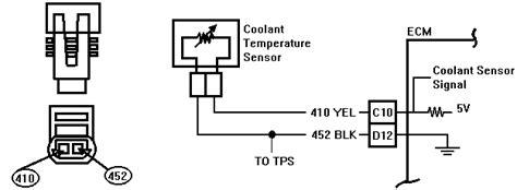 Code Coolant Temperature Sensor Circuit
