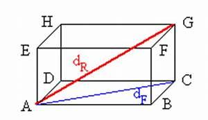 Diagonale Eines Quadrats Berechnen : pythagoras ~ Themetempest.com Abrechnung
