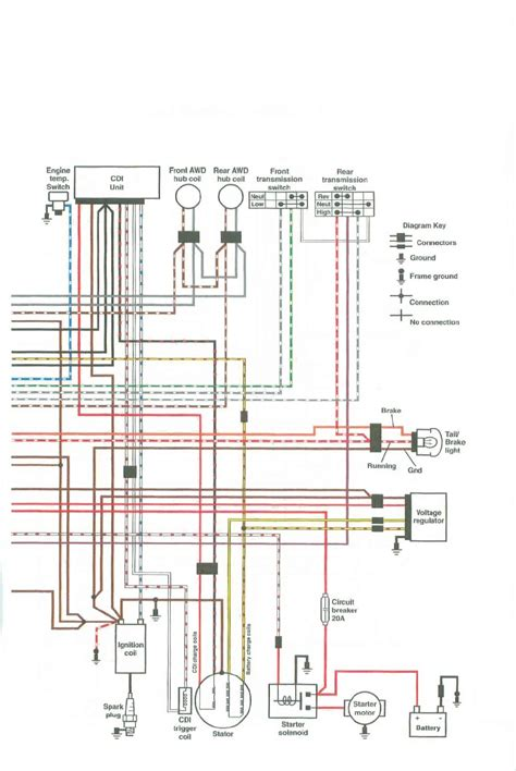 Wiring Diagram With Schematic For A 1998 400 4x4 Arctic Cat Atv by 2003 Polaris 330 Magnum Wiring Diagram Wiring Diagram