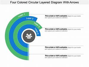 Four Colored Circular Layered Diagram With Arrows