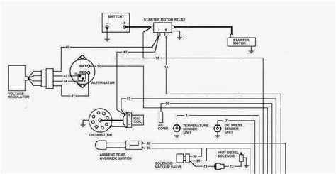 Mahindra 4110 Wiring Diagram by Mahindra 4110 Wiring Diagram Best Free Wiring Diagram