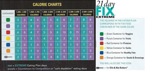 cc countdown  competition meal plan dfx