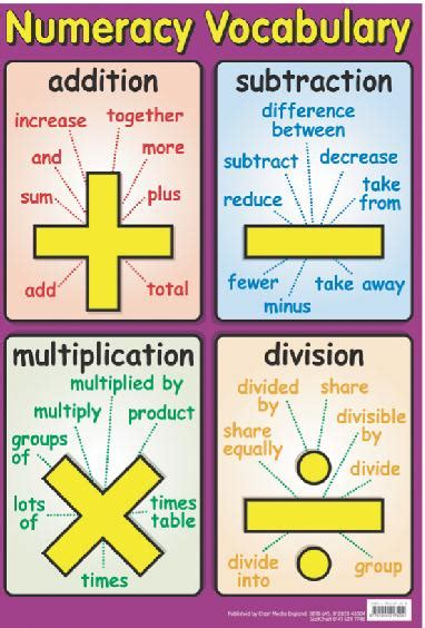 maths posters numeracy posters   word resources