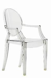 Philippe Starck Oeuvre : egodesign ca le premier magazine web canadien d di au ~ Farleysfitness.com Idées de Décoration