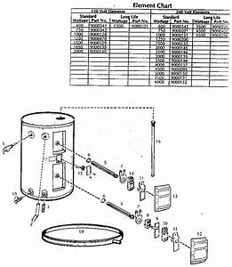 State Stove Electric Water Heater Parts