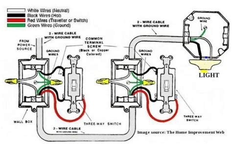 Way Switch Wiring Page Doityourself Community