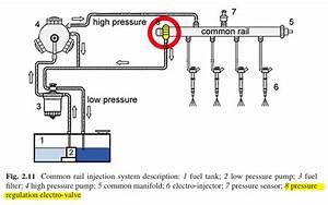 P0090  U2013 Fuel Metering Solenoid