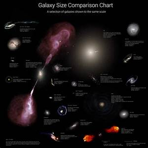 Physicists of the Caribbean: Infographic : Galaxy Size ...