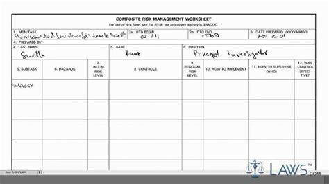 Composite Risk Management Worksheet Homeschooldressagecom