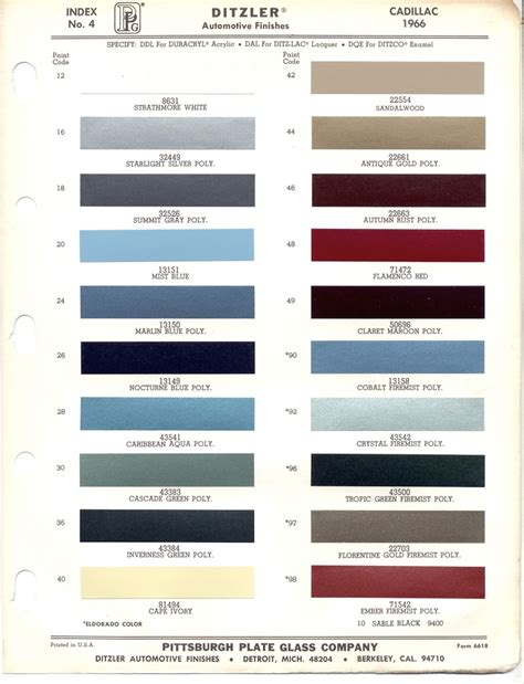 1967 chevy truck paint codes by vin html autos weblog