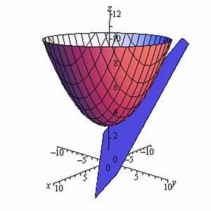 Krümmung Berechnen : topologie von fl chen ccxxxi mathlog ~ Themetempest.com Abrechnung