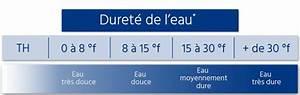 Test De Dureté De L Eau : qualit de l 39 eau en france uae ~ Melissatoandfro.com Idées de Décoration