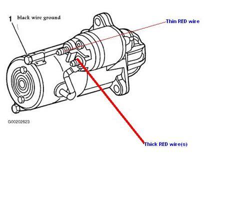 Which Wires Where Reinstall Starter