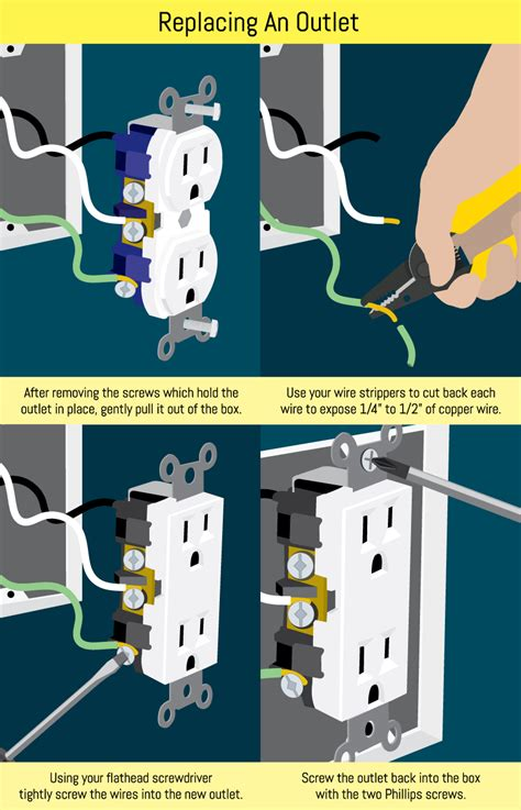 Conduct Your Own Easy Electrical Repairs Switches