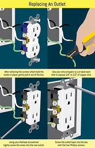 Conduct Your Own Easy Electrical Repairs On Switches And