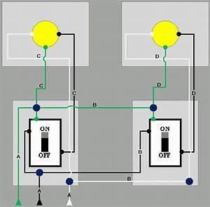 Diagram Ceiling Light 2 Bulbs Wiring Diagram Full Version Hd Quality Wiring Diagram Jdwiringk Queidue It
