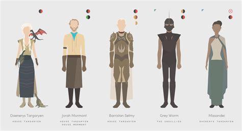 Game Of Thrones Minimalista