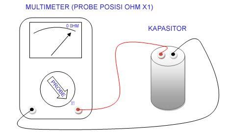 cara mengecek kapasitor pompa air dengan multimeter 28 cara cek kapasitor motor pompa air apakah masih bagus atau tidak electrical instrumentation