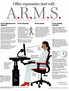 How To Set Up A Computer Work Station For Correct Office Ergonomics