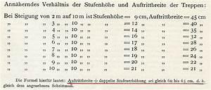 Norm Berechnen : stufenma schrittma b 2h 64 einfache tabelle zum ~ Themetempest.com Abrechnung