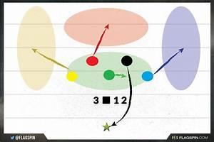 Pin By Michael B On Flag Football
