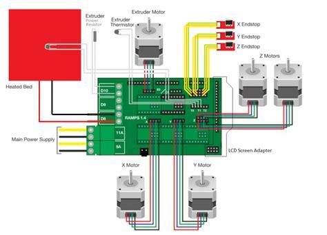 ramps   printer control board hobbyistconz