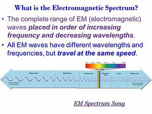 Chapters 17 & 18 The Electromagnetic Spectrum - ppt video ...
