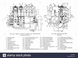 Diagram Of 14 16 Horse Power Argyll Four Cyliner Petrol Engine Stock Photo  12190626