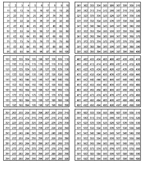 Corectează ordinea paginilor dacă este necesar. Tausendertafel Tausenderbuch Pdf - Den Zahlenraum Bis 1000 ...