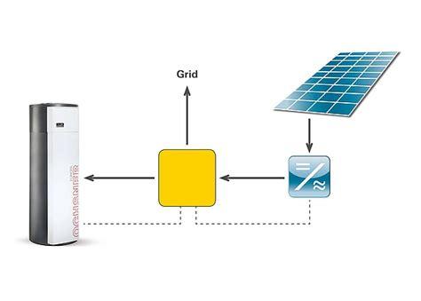 Waermepumpe Und Fotovoltaik Kombinieren by Technik Typen Warmwasser Solaranlagen