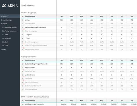 saas metrics spreadsheet db excelcom