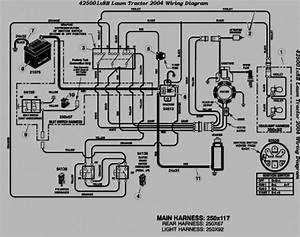 Kubota Wiring Diagram Pdf