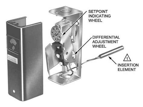 Aquastats Setting Wiring Heating System Boiler Aquastat