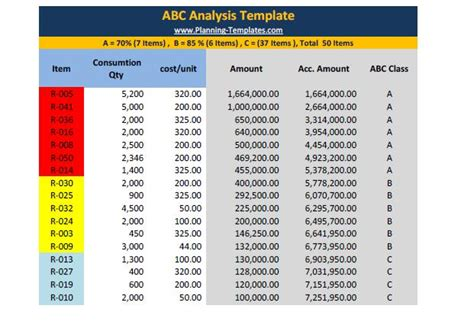 abc analysis template  excel spreadsheet templates