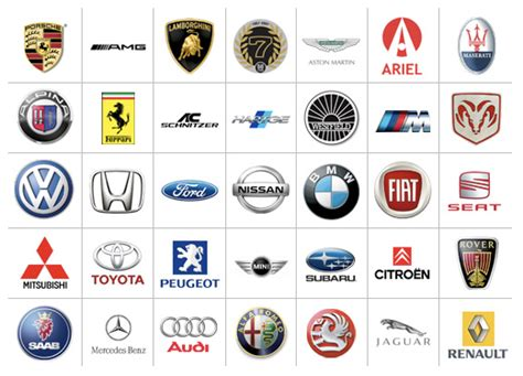 Top Car Manufacturer List