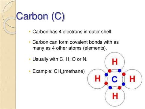 2 3 carbon compounds
