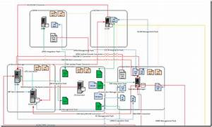 How To Integrate System Center Products Architecture Diagram