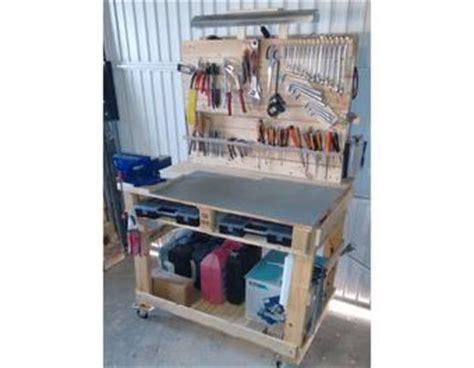 comment organiser bureau établi en bois de palette avec rangements pour tout