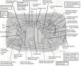 similiar 2006 audi a4 engine diagram keywords quattroworld com forums the c4 urs4 s6 engine bay device map