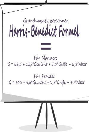 Harris-Benedict Formel: Grundumsatz ganz einfach berechnen