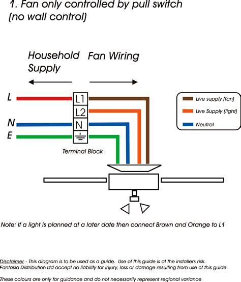 Dc Fan Wiring by 2 Wire Dc Proximity Sensor Wiring Diagram