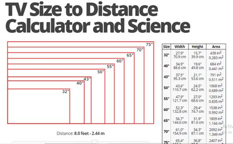 What Are The External Dimensions Of A 32 In Tv? Quora