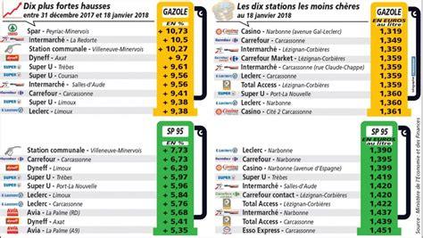 prix de l essence en le nivellement du prix du gazole et de l essence en marche dans l aude