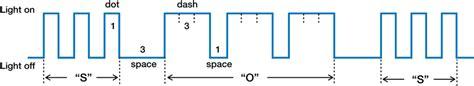 Waveform of optical Morse signal interpreting