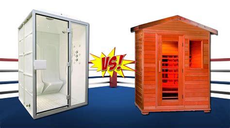 Bagno Turco Sauna Differenza Tutorial La Differenza Tra Bagno Turco E Sauna Infrarossi