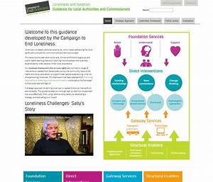 Campaign Publications | Campaign to End Loneliness